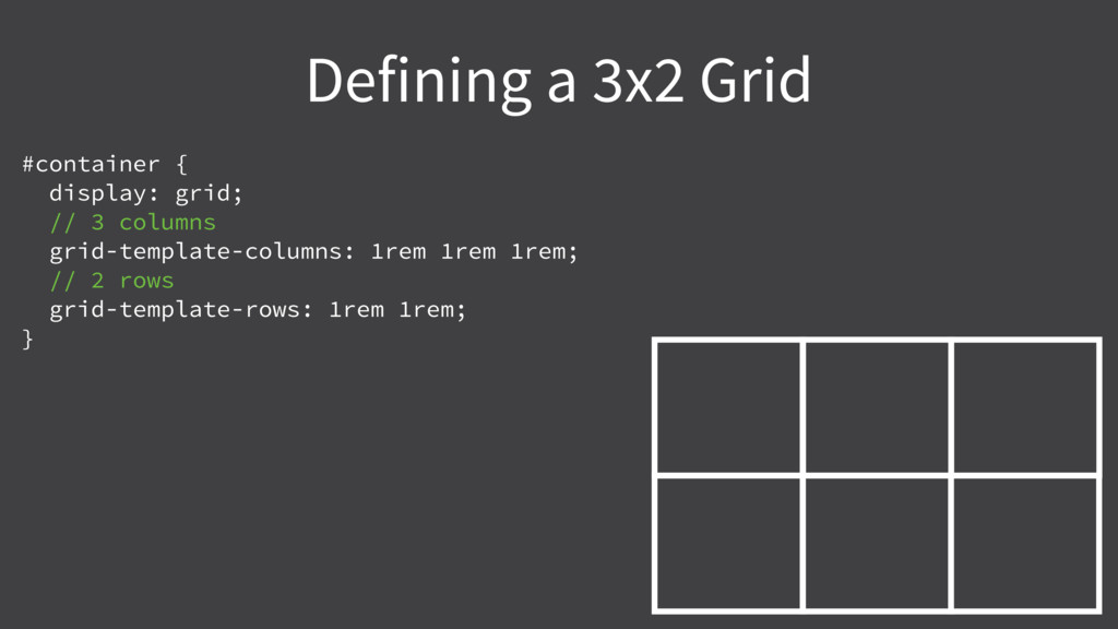 #container { display: grid; // 3 columns grid-t...