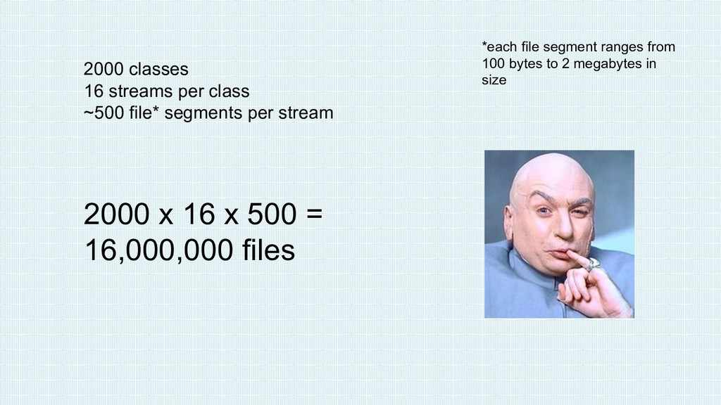 2000 classes 16 streams per class ~500 file* se...