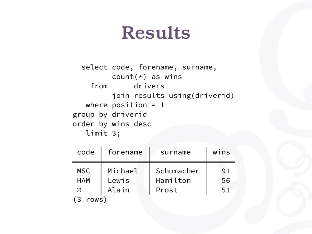 Results select code, forename, surname, count(*...