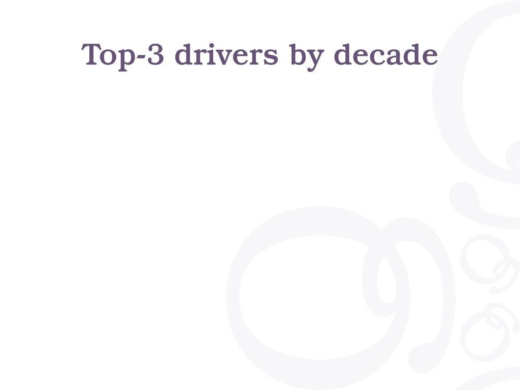 Top-3 drivers by decade