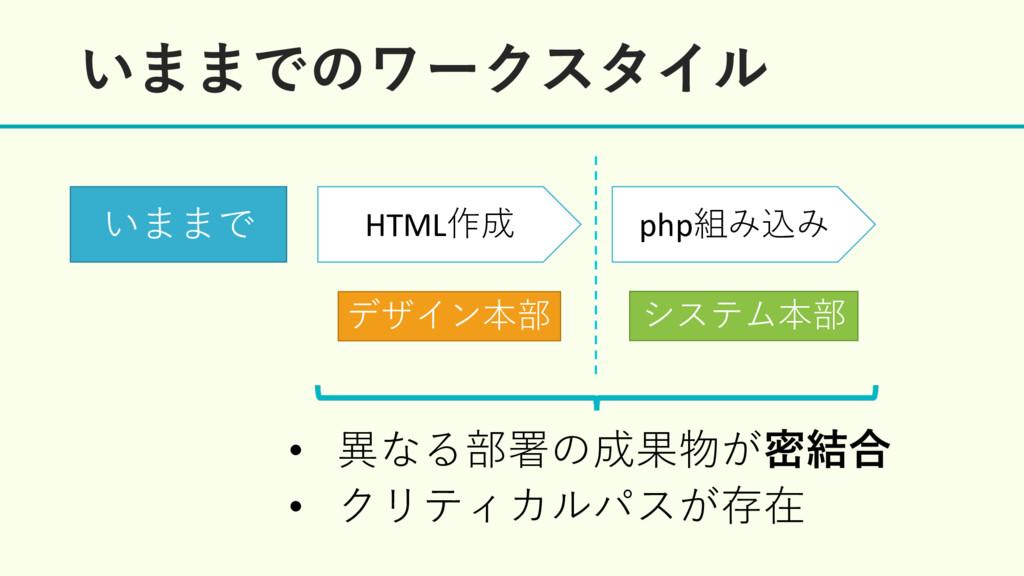 ͍··ͰͷϫʔΫελΠϧ HTML作成 php組み込み いままで • 異なる部署の成果物がີ݁...