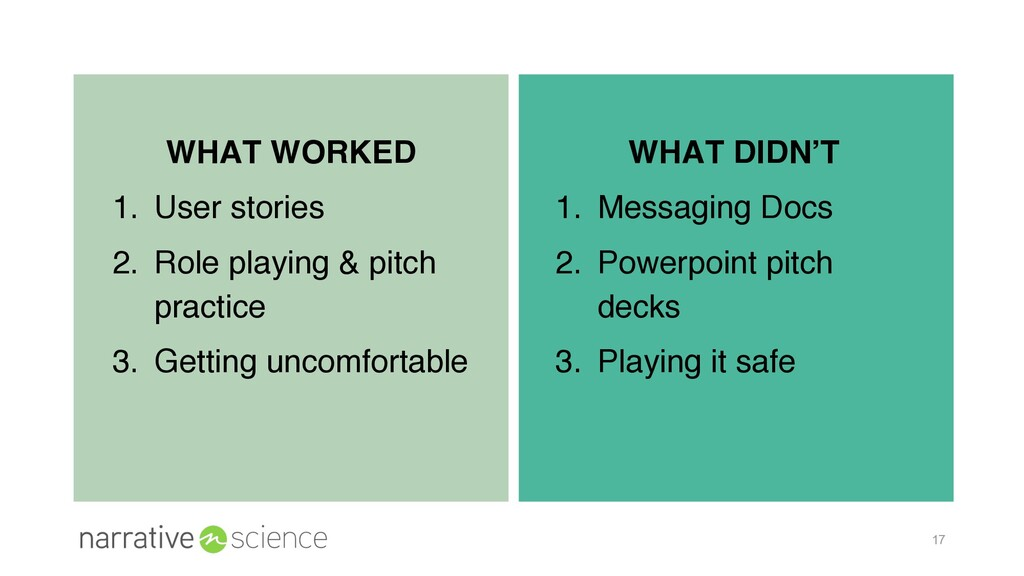 17 WHAT WORKED 1. User stories 2. Role playing ...