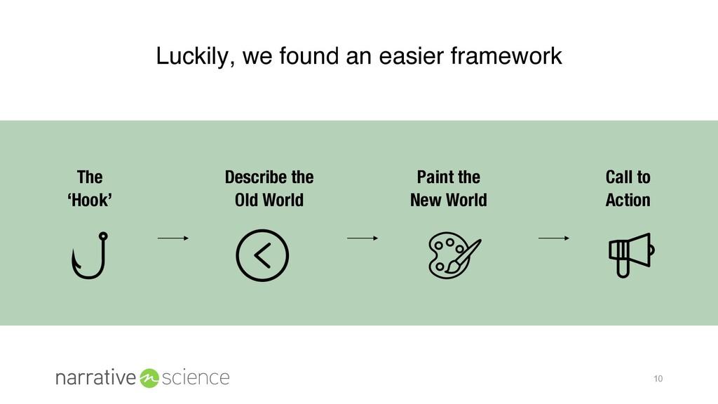 10 Luckily, we found an easier framework The 'H...