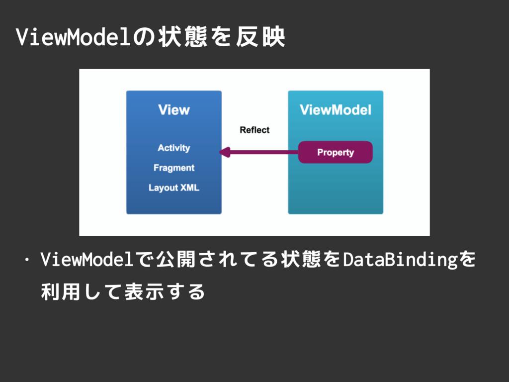 ViewModelの状態を反映 • ViewModelで公開されてる状態をDataBindin...