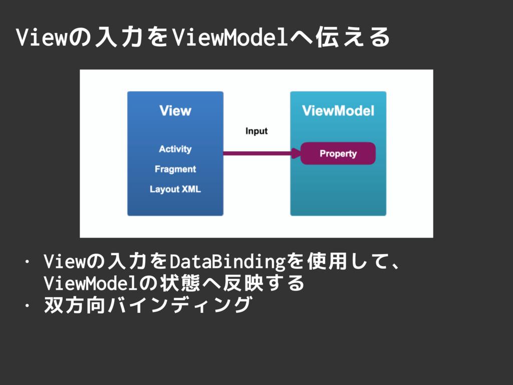 Viewの入力をViewModelへ伝える • Viewの入力をDataBindingを使用し...