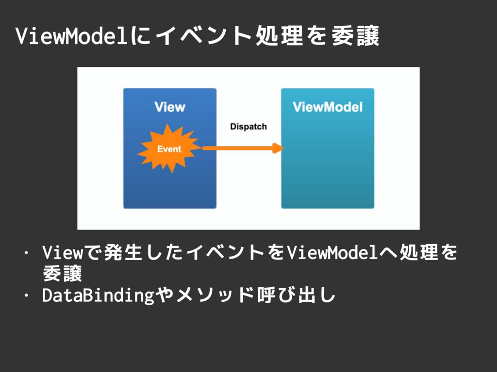 ViewModelにイベント処理を委譲 • Viewで発生したイベントをViewModelへ処...