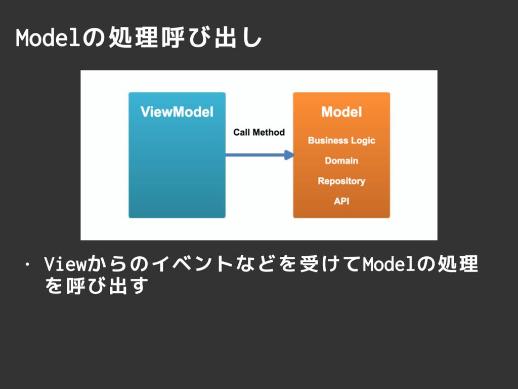 Modelの処理呼び出し • Viewからのイベントなどを受けてModelの処理 を呼び出す