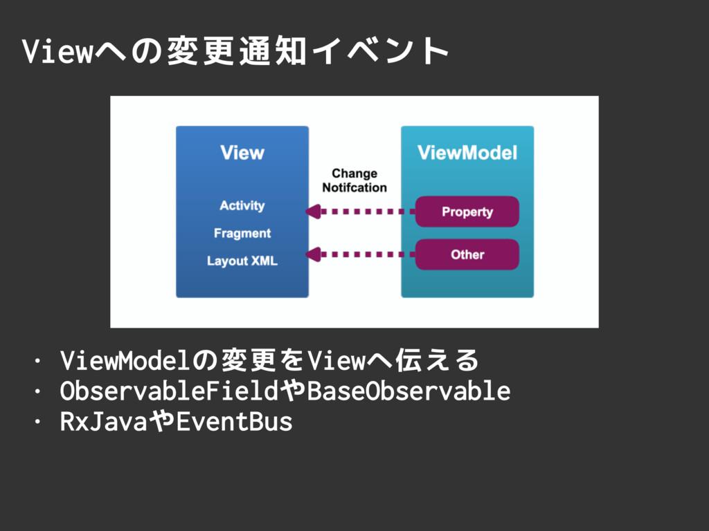 Viewへの変更通知イベント • ViewModelの変更をViewへ伝える • Observ...