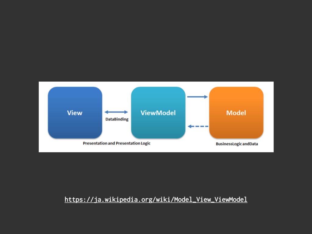 https://ja.wikipedia.org/wiki/Model_View_ViewMo...