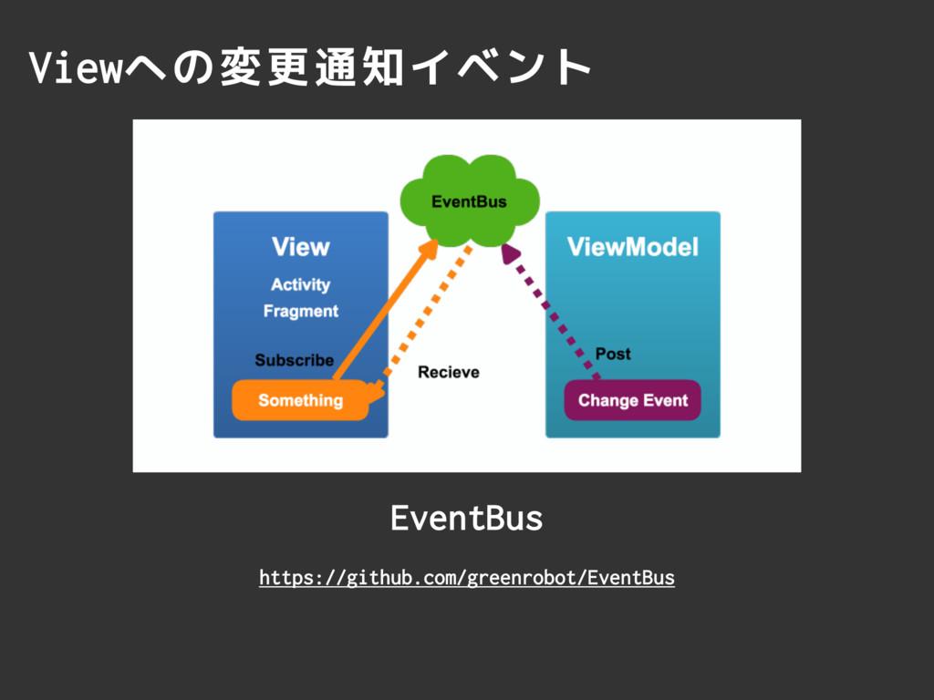 Viewへの変更通知イベント EventBus https://github.com/gree...