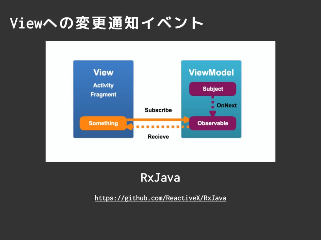 Viewへの変更通知イベント RxJava https://github.com/Reacti...