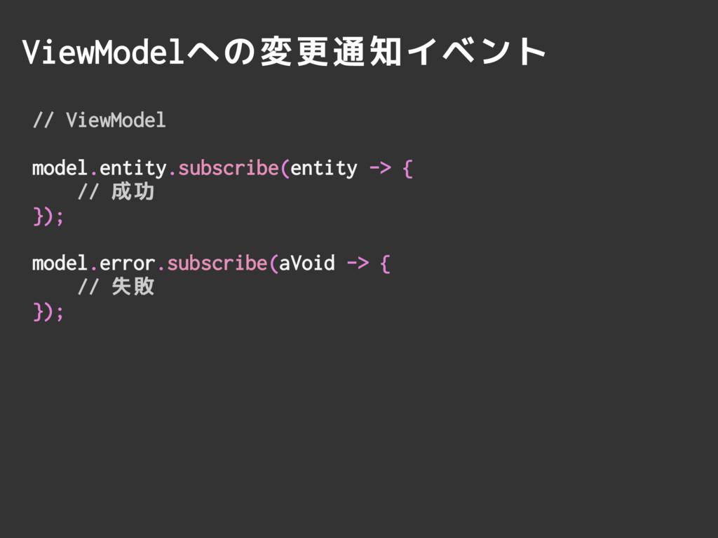 ViewModelへの変更通知イベント // ViewModel model.entity.s...