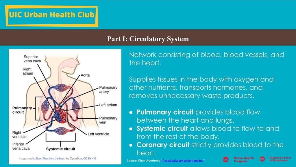 UIC Urban Health Club Part I: Circulatory Syste...
