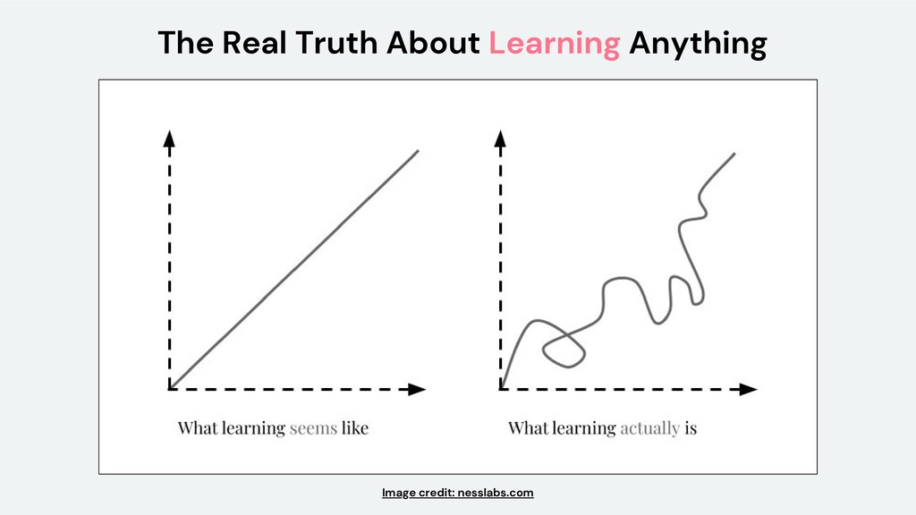 Image credit: nesslabs.com The Real Truth About...
