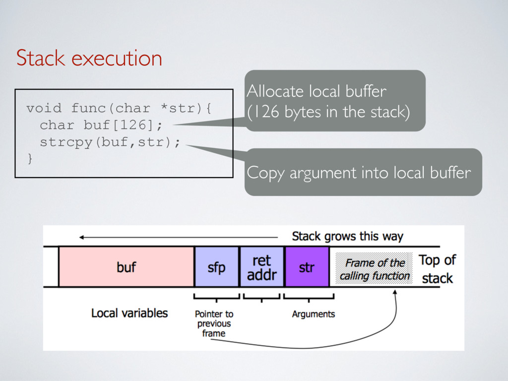 Stack execution Allocate local buffer 