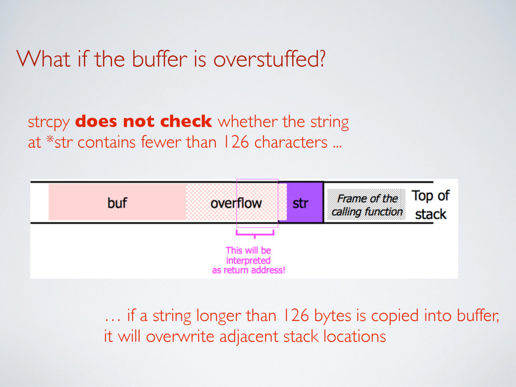 What if the buffer is overstuffed? strcpy does ...