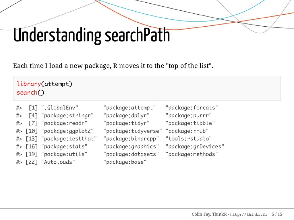 Understanding searchPath Each time I load a new...