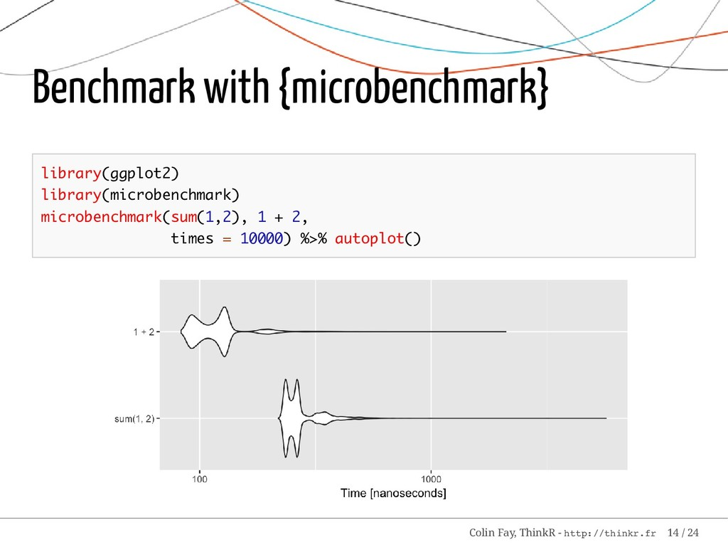 Benchmark with {microbenchmark} library(ggplot2...