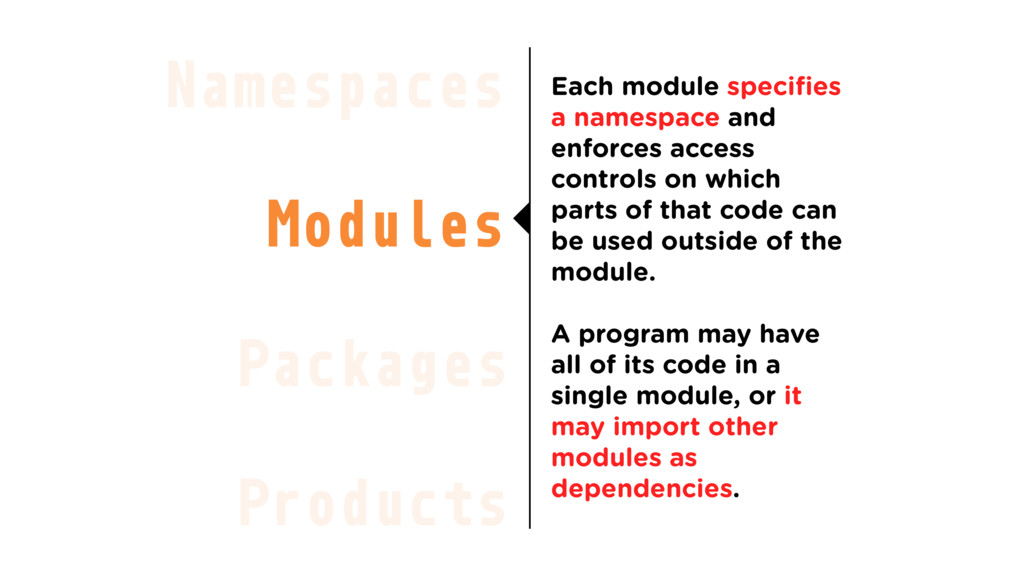 Modules Packages Products Namespaces Each modul...