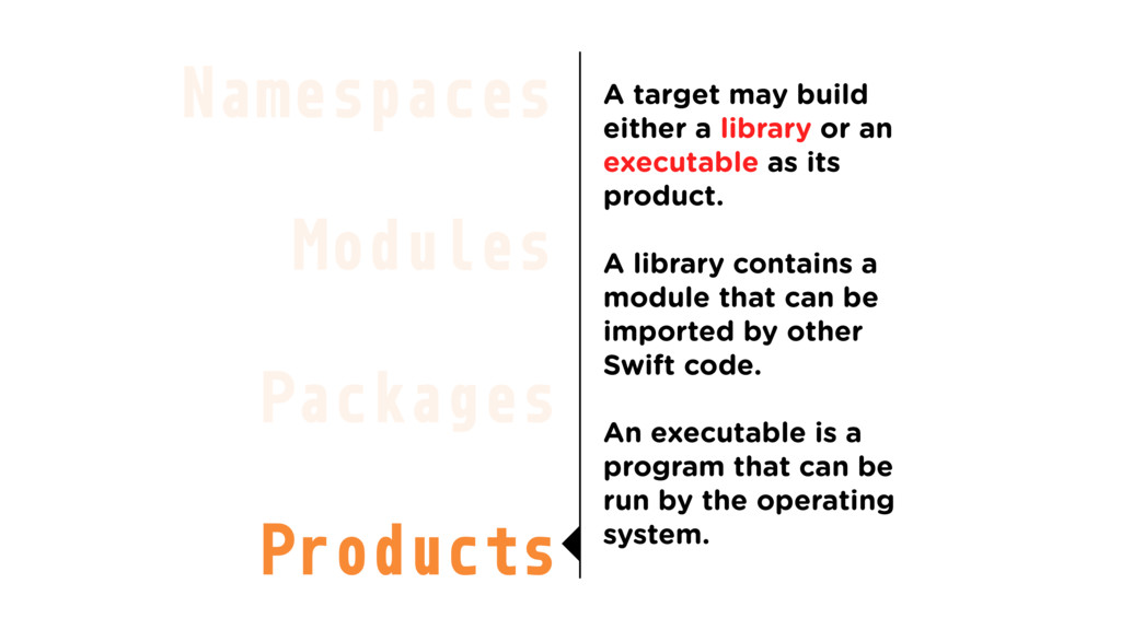 Modules Packages Products Namespaces A target m...