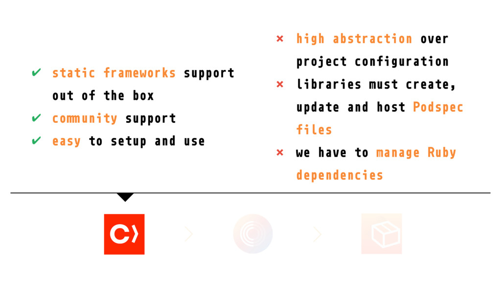 ✔ static frameworks support out of the box ✔ co...