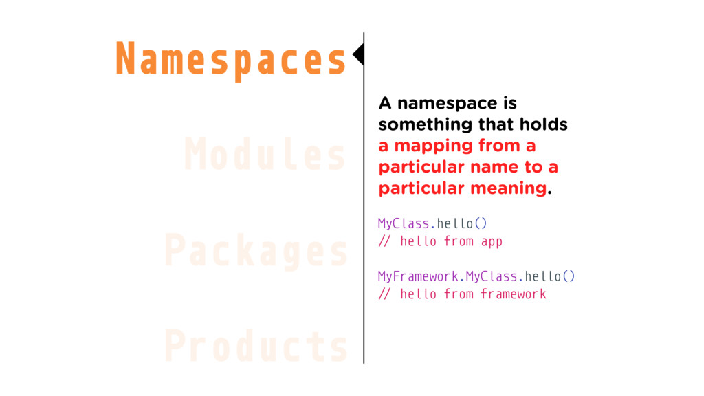 Modules Packages Products Namespaces A namespac...