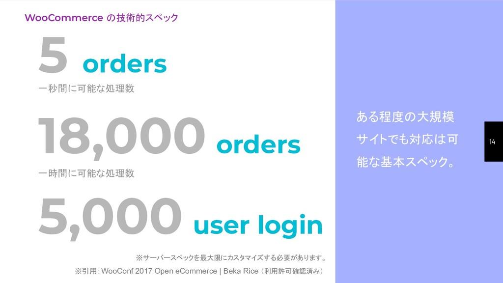 ある程度の大規模 サイトでも対応は可 能な基本スペック。 14 5 orders 一秒間に可能...