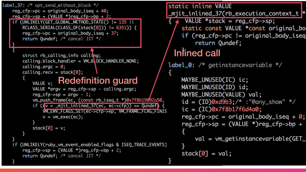 Inlined call Redefinition guard