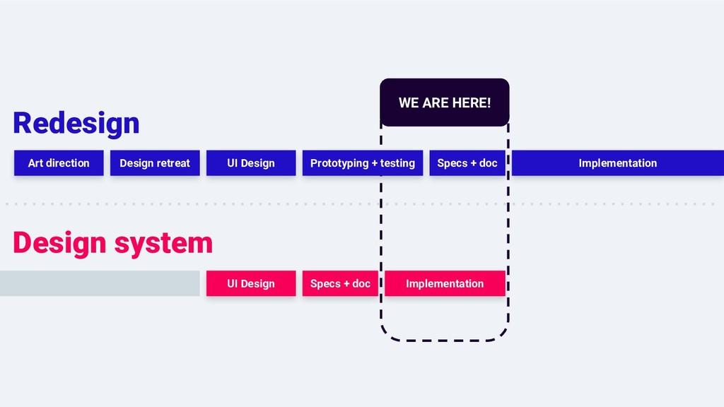 Art direction Redesign Design system Design ret...