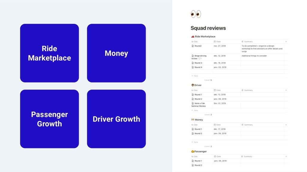 Ride Marketplace Passenger Growth Money Driver ...