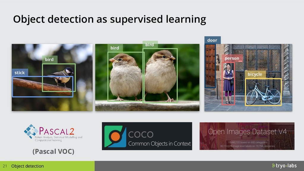 Object detection as supervised learning 21 Obje...