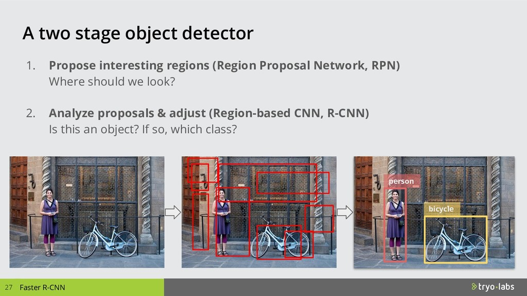 Faster R-CNN A two stage object detector 1. Pro...