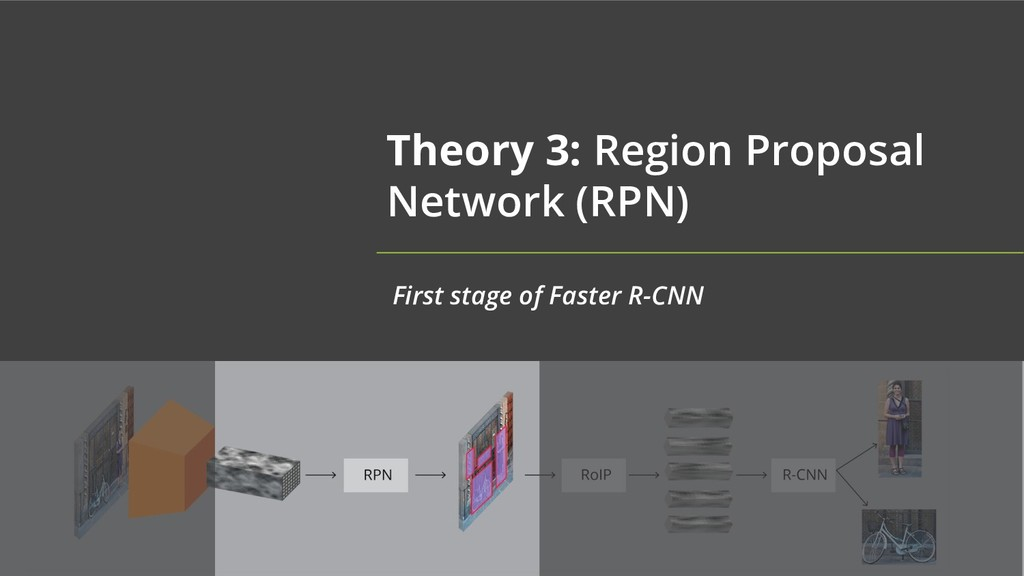 Theory 3: Region Proposal Network (RPN) First s...