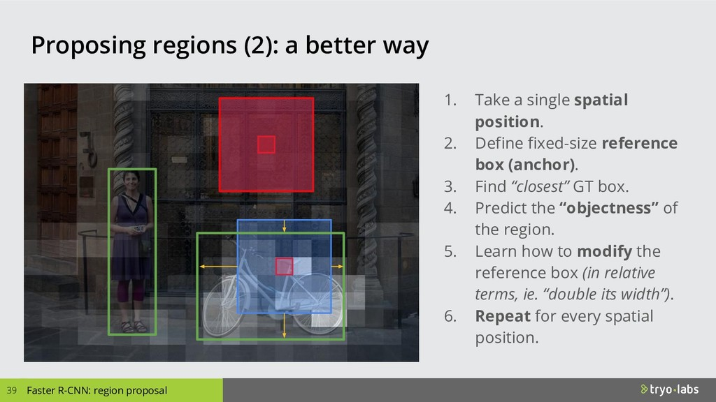 Proposing regions (2): a better way 39 Faster R...
