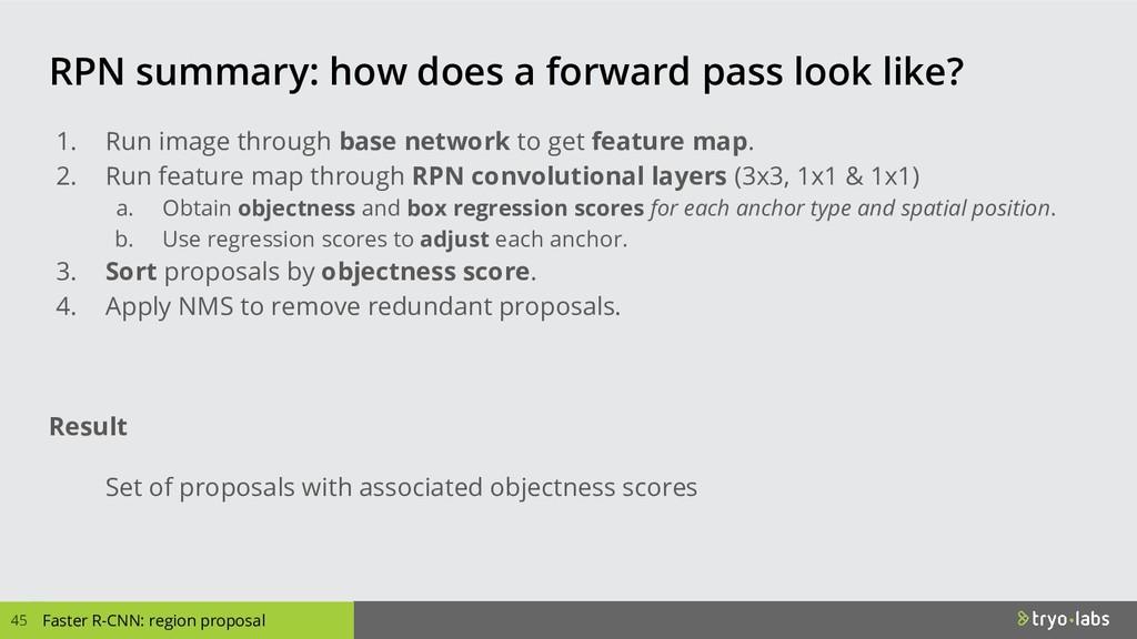 45 Faster R-CNN: region proposal RPN summary: h...