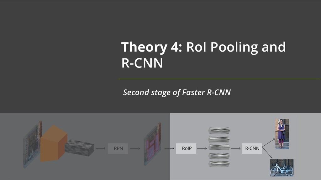 Theory 4: RoI Pooling and R-CNN Second stage of...