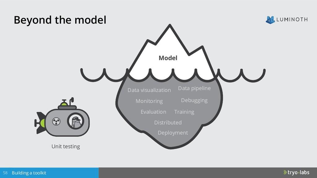 Data pipeline Debugging Training Data visualiza...