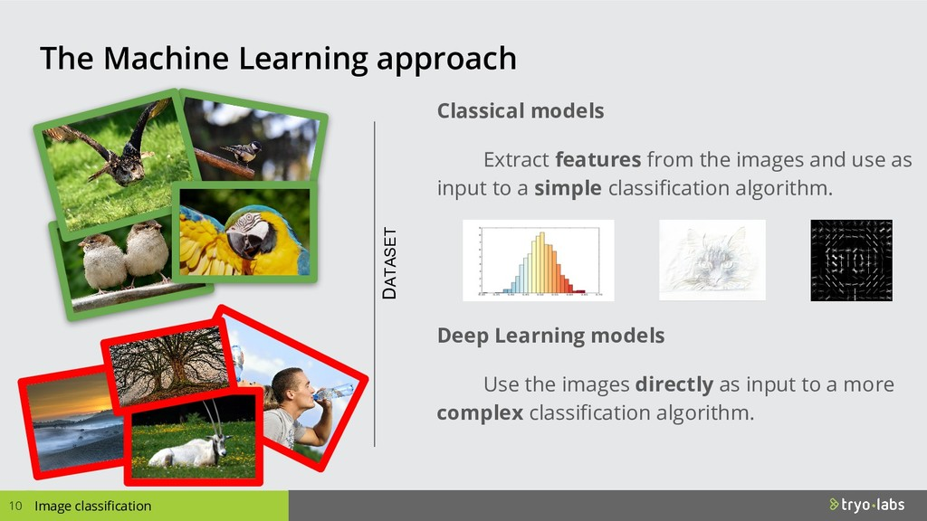 The Machine Learning approach 10 Image classifi...