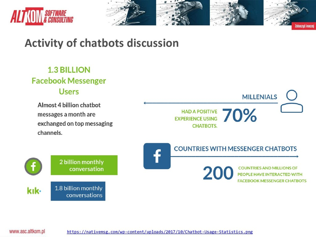 Activity of chatbots discussion https://nativem...