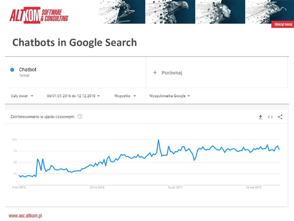 Chatbots in Google Search