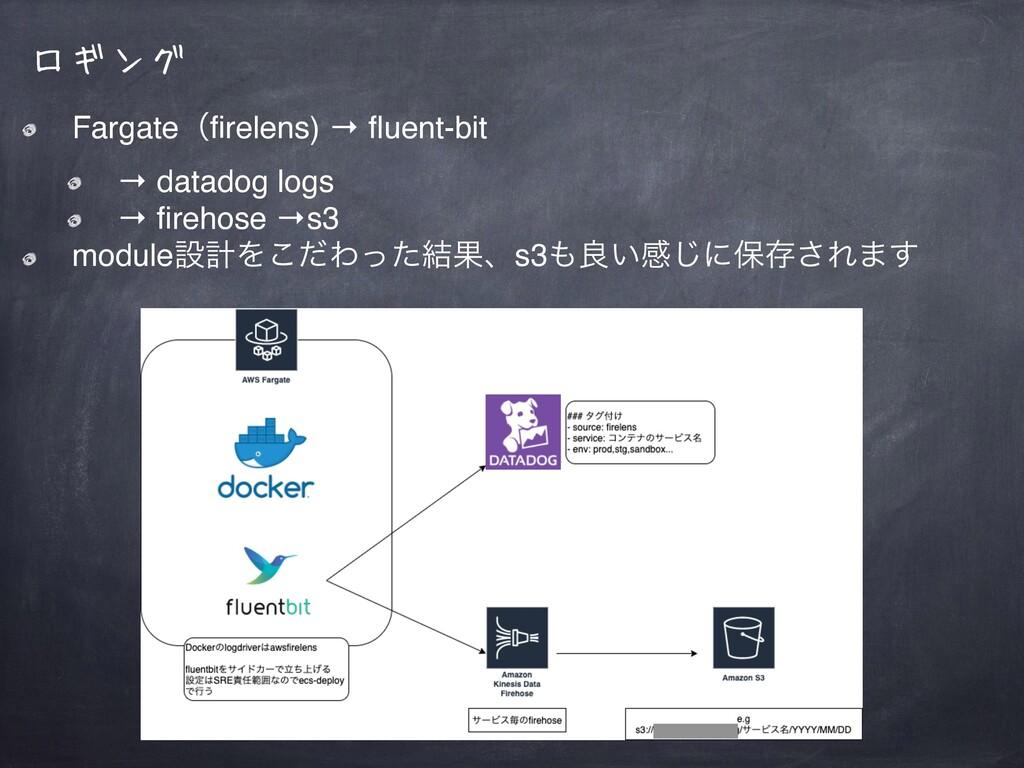 ロギング Fargateʢfirelens) → fluent-bit → datadog l...