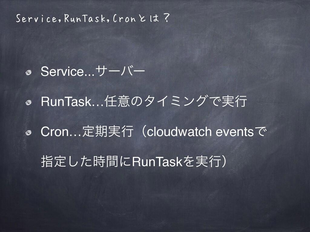 Service,RunTask,Cronとは? Service...αʔόʔ RunTask…...