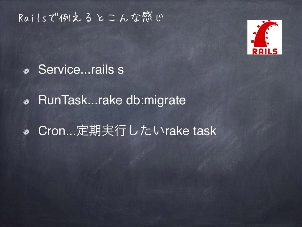Railsで例えるとこんな感じ Service...rails s RunTask...rak...
