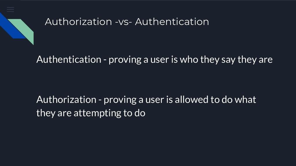 Authorization -vs- Authentication Authenticatio...