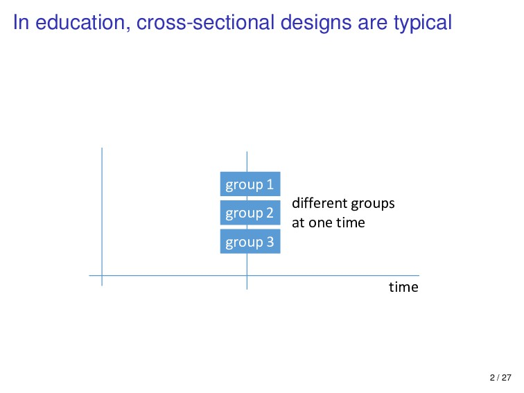 In education, cross-sectional designs are typic...