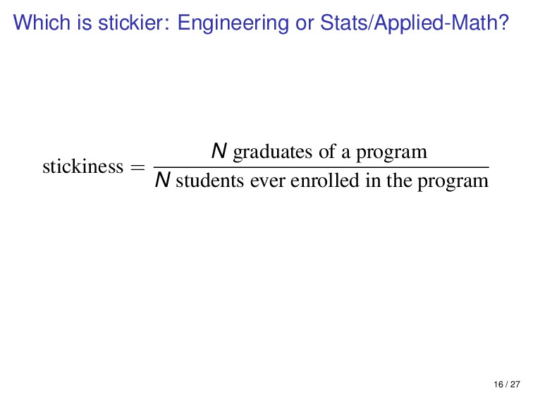 Which is stickier: Engineering or Stats/Applied...