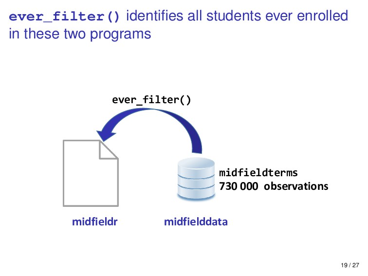 ever_filter() identifies all students ever enrol...