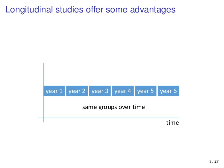 Longitudinal studies offer some advantages same...