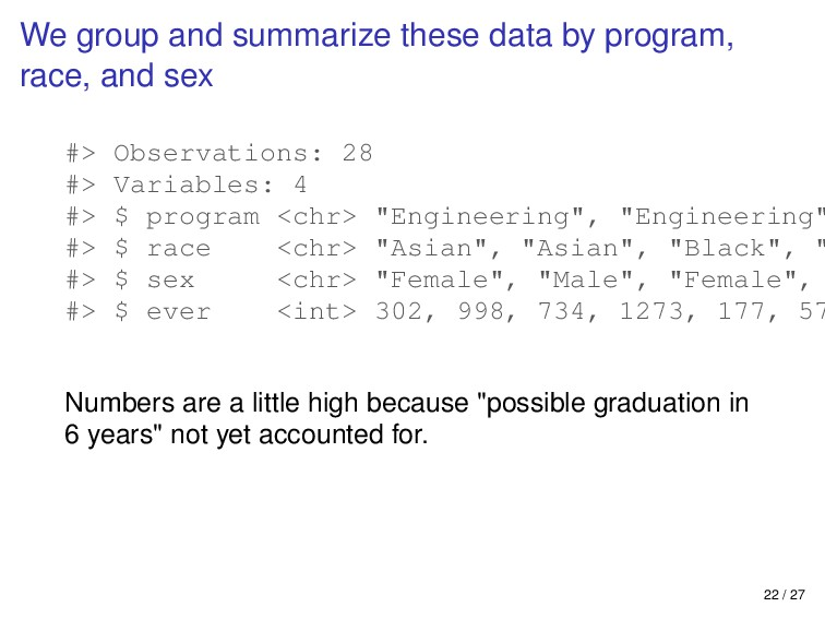We group and summarize these data by program, r...